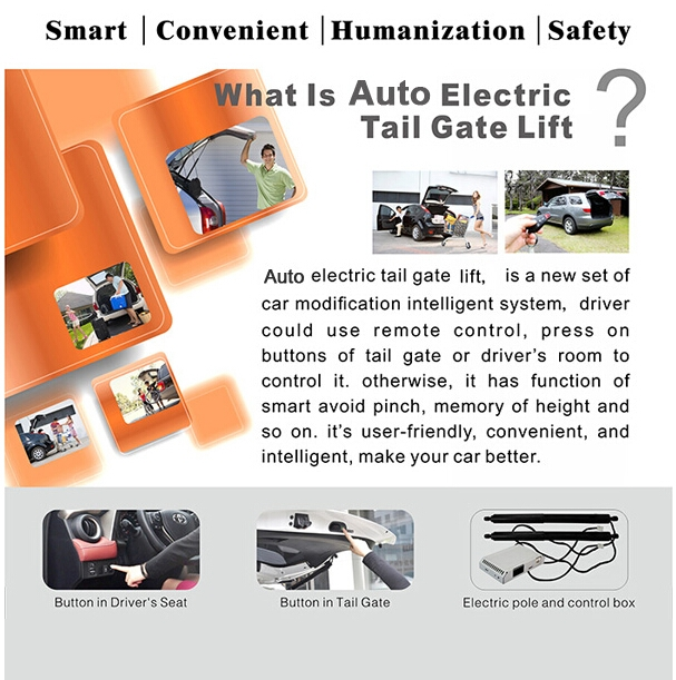 S Electric Tailgate Installation Hyundai — Minutemanhealthdirect